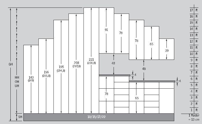 Modulos Cocina Ikea Medidas. Simple Gallery Of Mircoles Octubre With ...